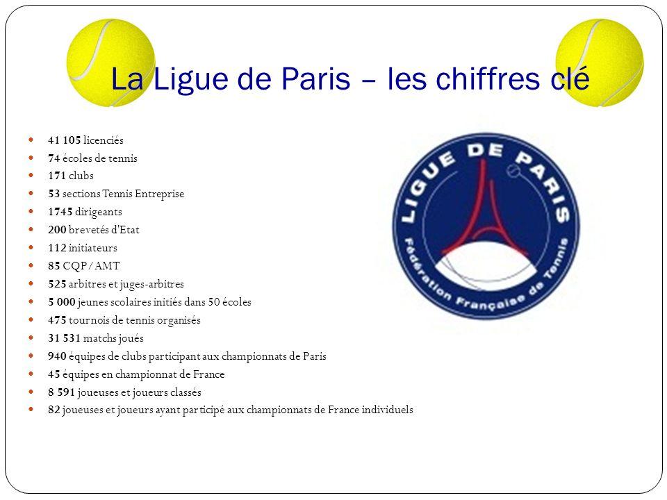 La Ligue de Paris – les chiffres clé