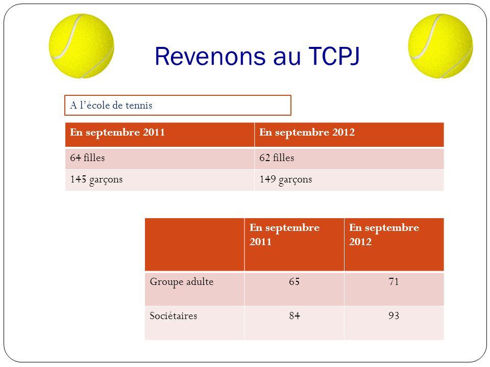 Revenons au TCPJ A l'école de tennis En septembre 2011
