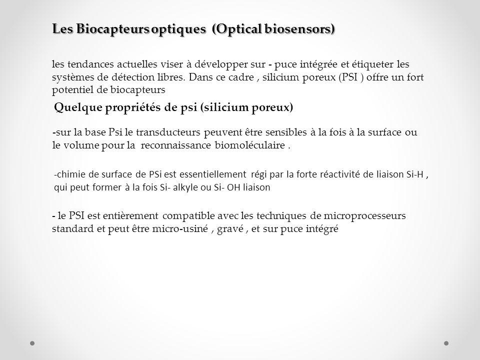 Les Biocapteurs optiques (Optical biosensors)