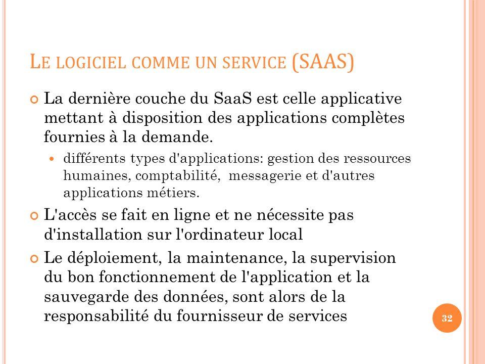 Le logiciel comme un service (SAAS)