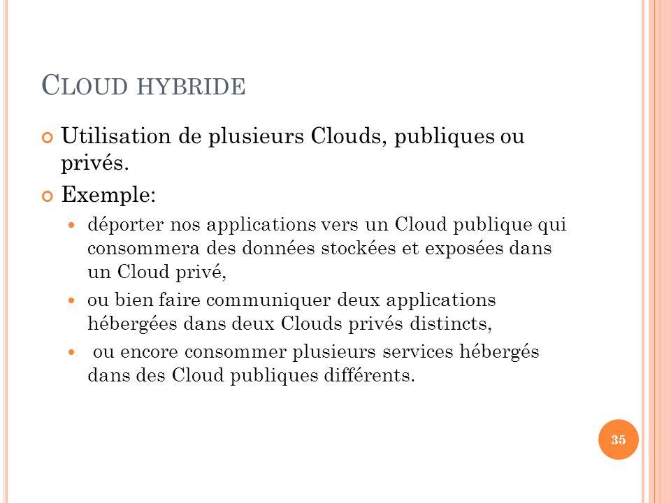 Cloud hybride Utilisation de plusieurs Clouds, publiques ou privés.