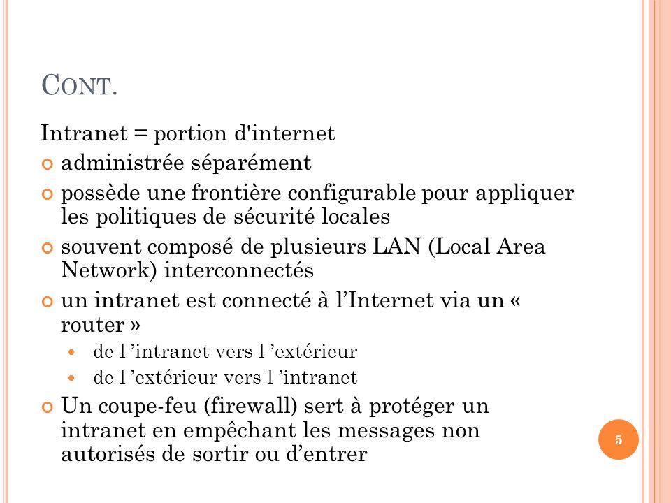 Cont. Intranet = portion d internet administrée séparément