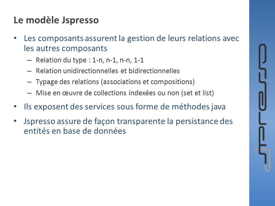 Le modèle Jspresso Les composants assurent la gestion de leurs relations avec les autres composants.