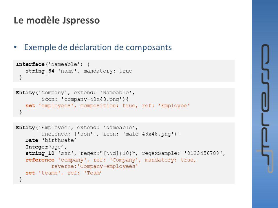 Le modèle Jspresso Exemple de déclaration de composants