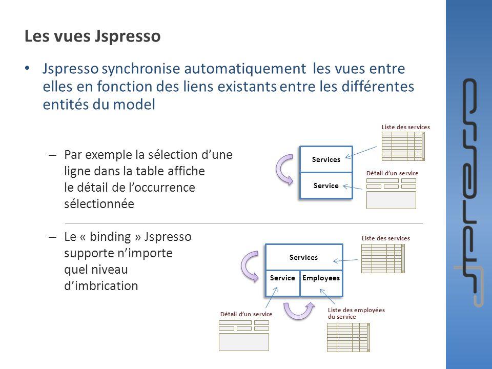 Les vues Jspresso Jspresso synchronise automatiquement les vues entre elles en fonction des liens existants entre les différentes entités du model.