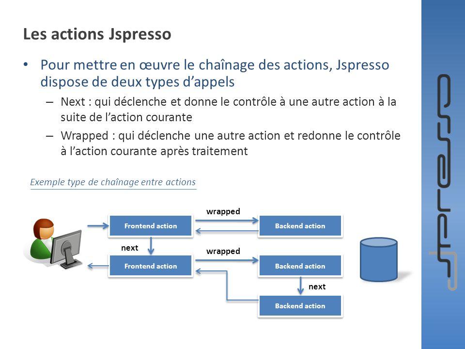 Les actions Jspresso Pour mettre en œuvre le chaînage des actions, Jspresso dispose de deux types d'appels.