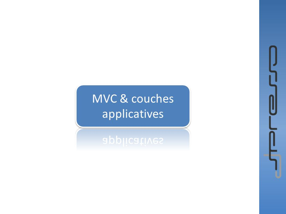 MVC & couches applicatives