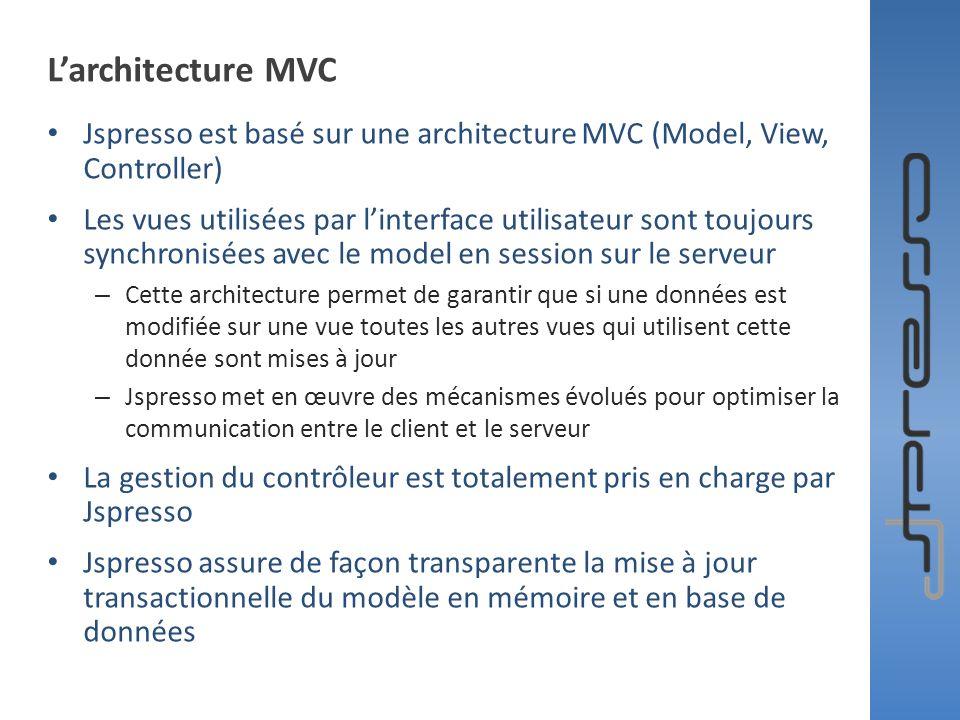 L'architecture MVC Jspresso est basé sur une architecture MVC (Model, View, Controller)