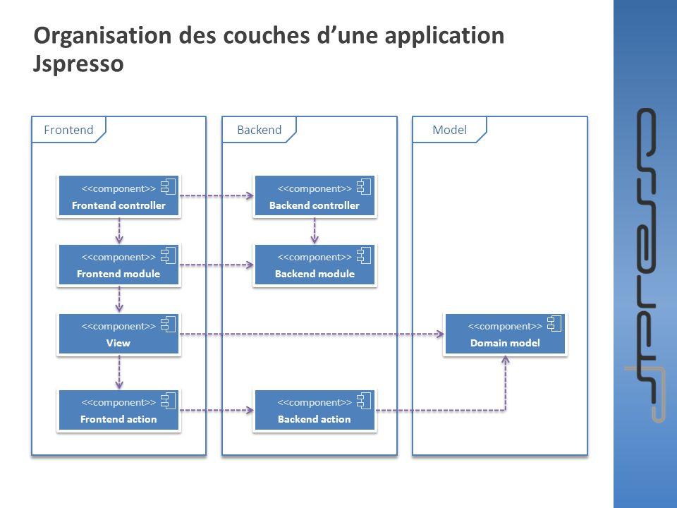 Organisation des couches d'une application Jspresso