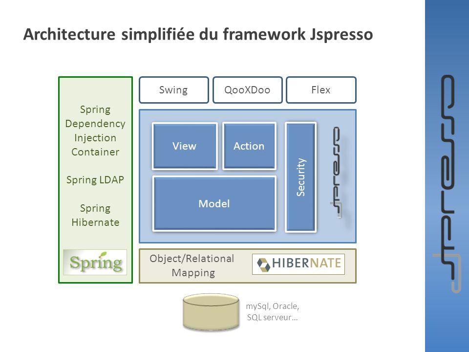 Architecture simplifiée du framework Jspresso