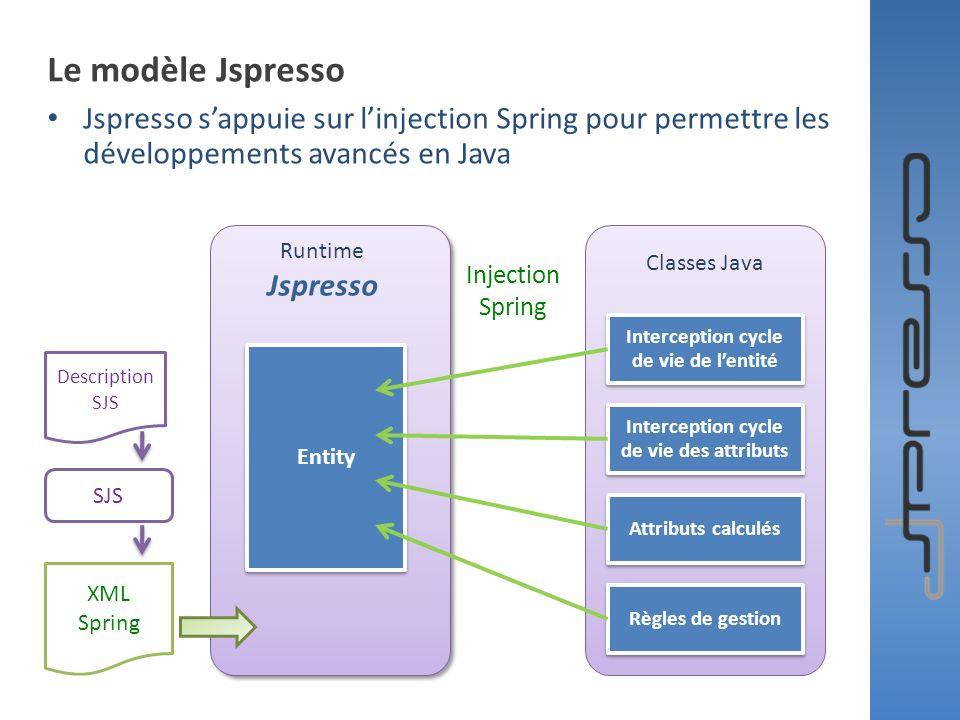 Le modèle Jspresso Jspresso s'appuie sur l'injection Spring pour permettre les développements avancés en Java.