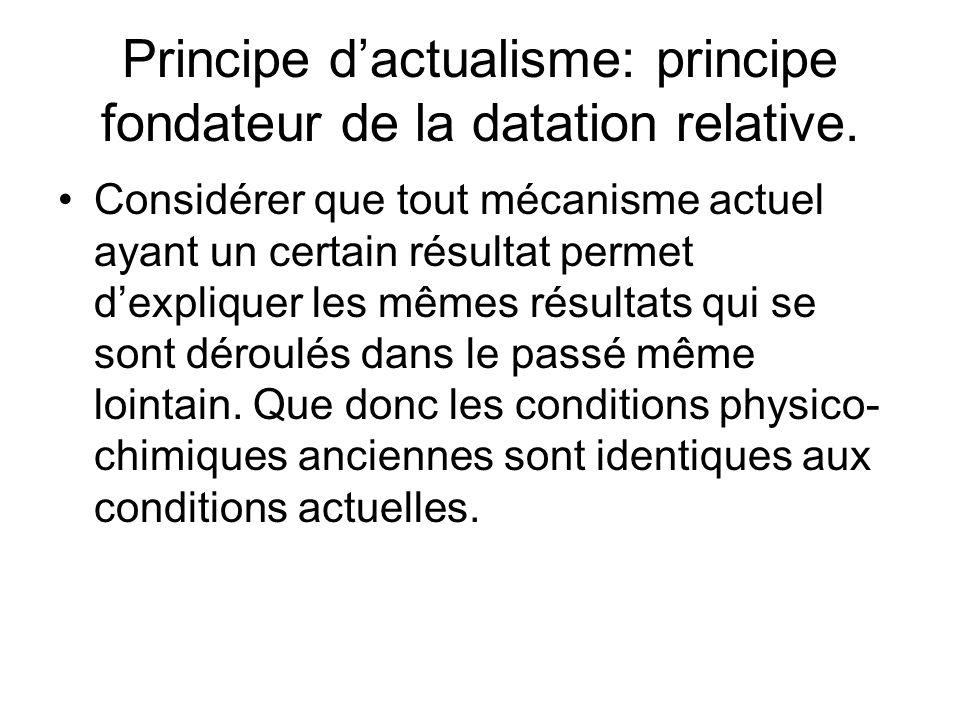 Principe d'actualisme: principe fondateur de la datation relative.