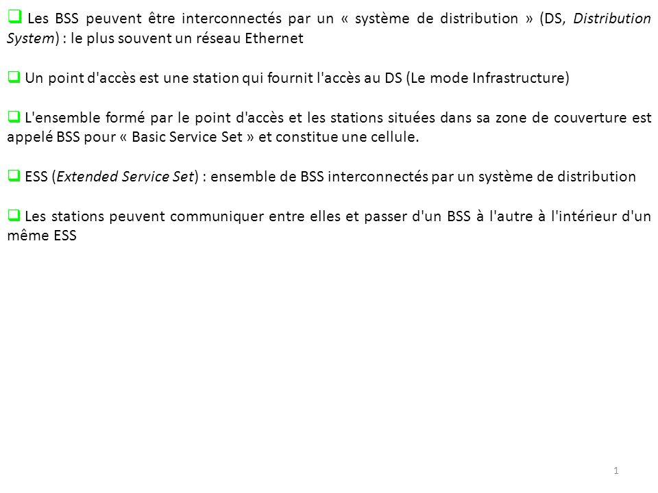 Les BSS peuvent être interconnectés par un « système de distribution » (DS, Distribution System) : le plus souvent un réseau Ethernet