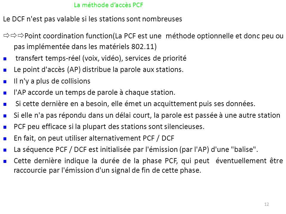 Le DCF n est pas valable si les stations sont nombreuses