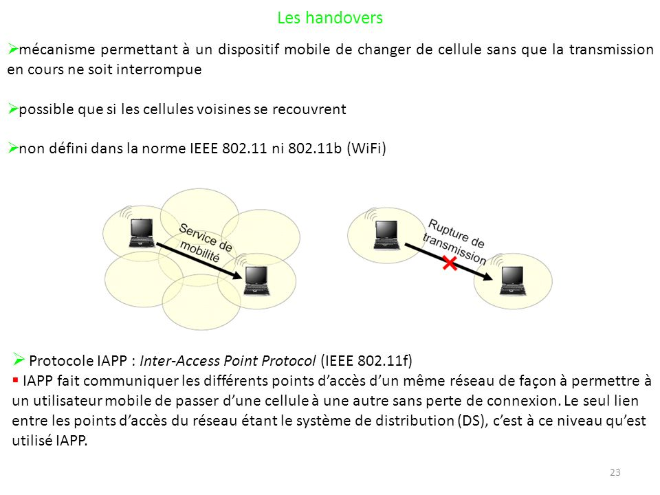 Protocole IAPP : Inter-Access Point Protocol (IEEE f)