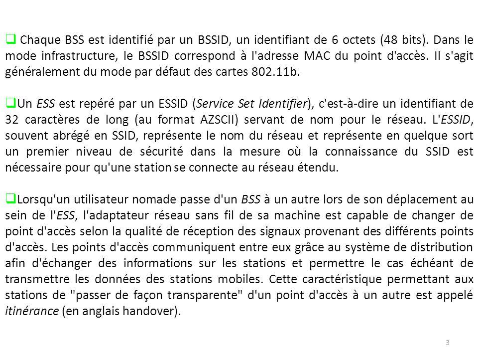 Chaque BSS est identifié par un BSSID, un identifiant de 6 octets (48 bits). Dans le mode infrastructure, le BSSID correspond à l adresse MAC du point d accès. Il s agit généralement du mode par défaut des cartes 802.11b.