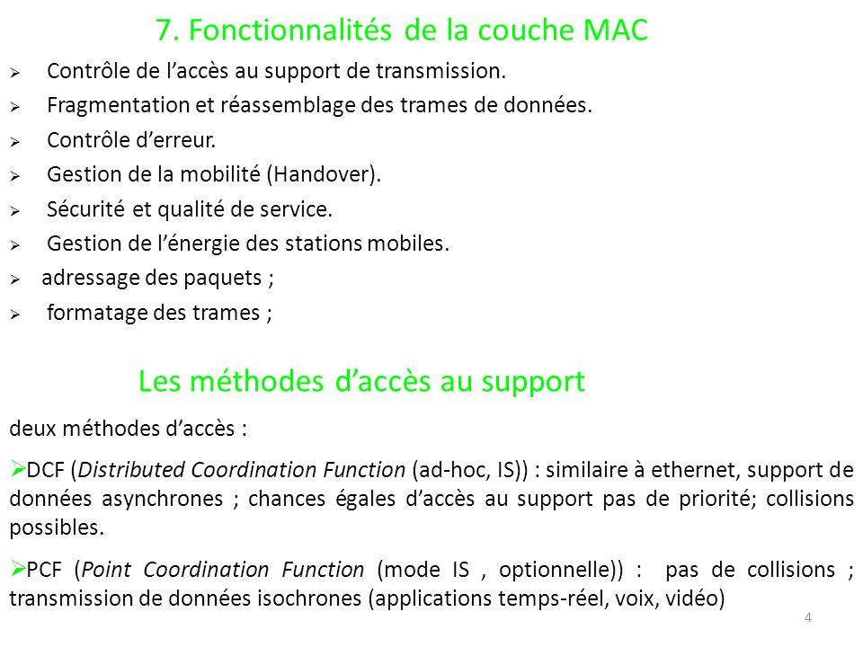 7. Fonctionnalités de la couche MAC