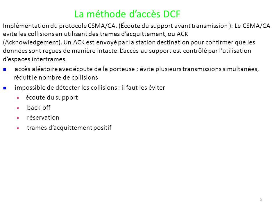 La méthode d'accès DCF