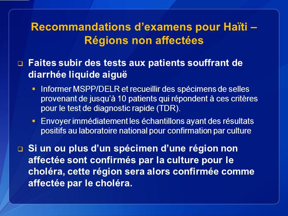 Recommandations d'examens pour Haïti – Régions non affectées
