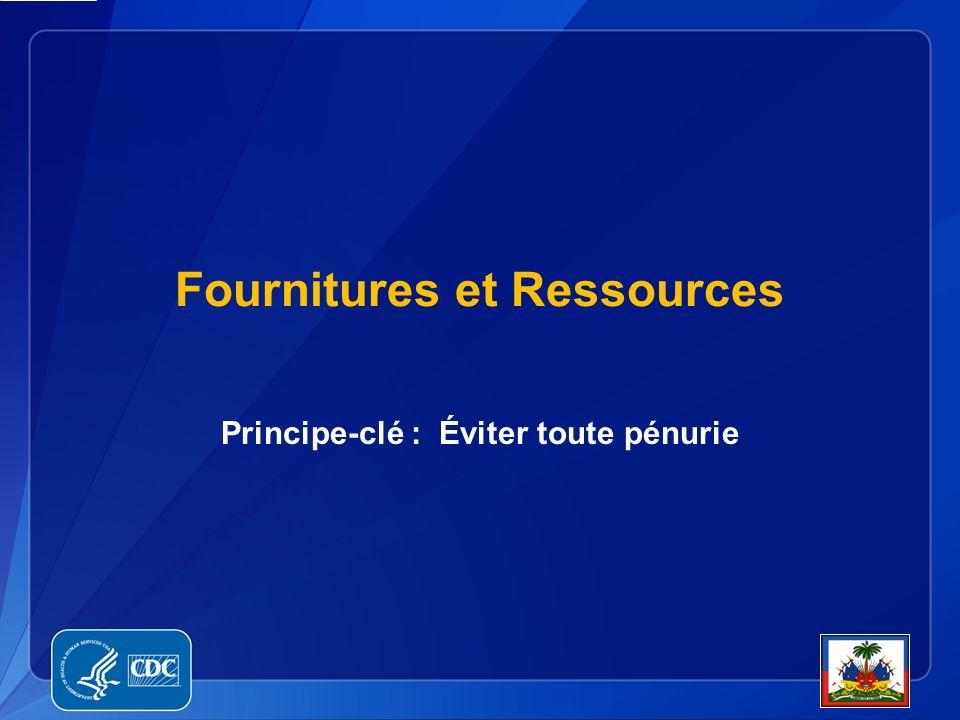 Fournitures et Ressources