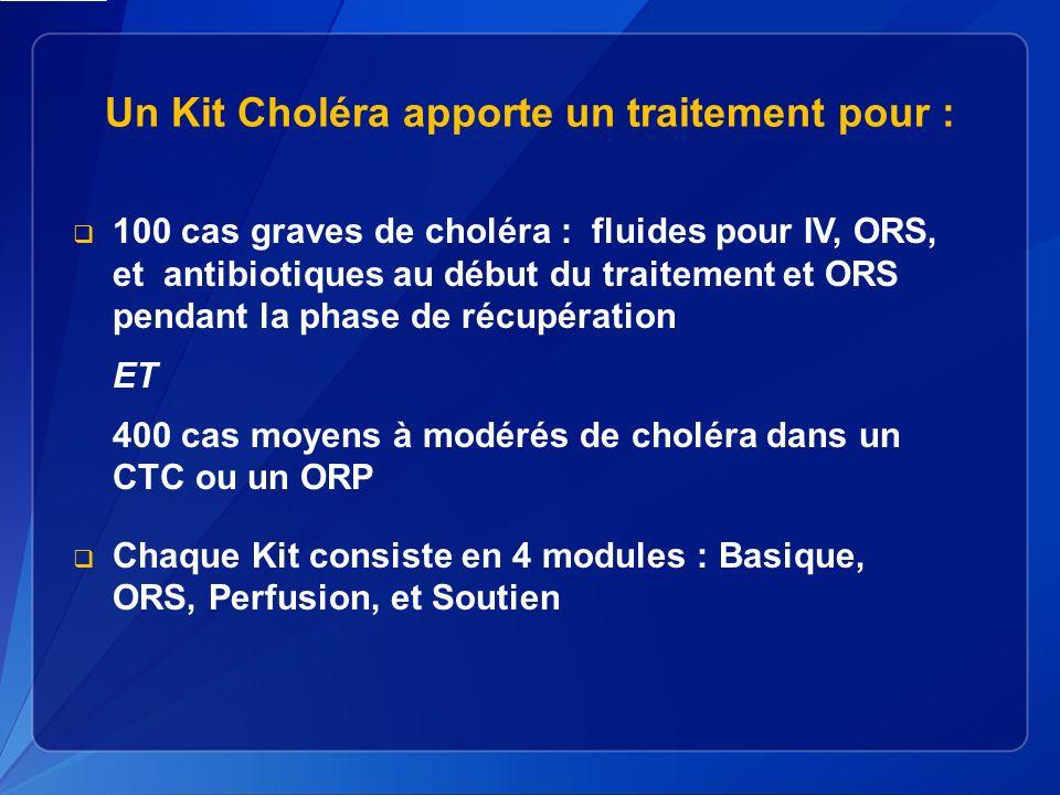 Un Kit Choléra apporte un traitement pour :
