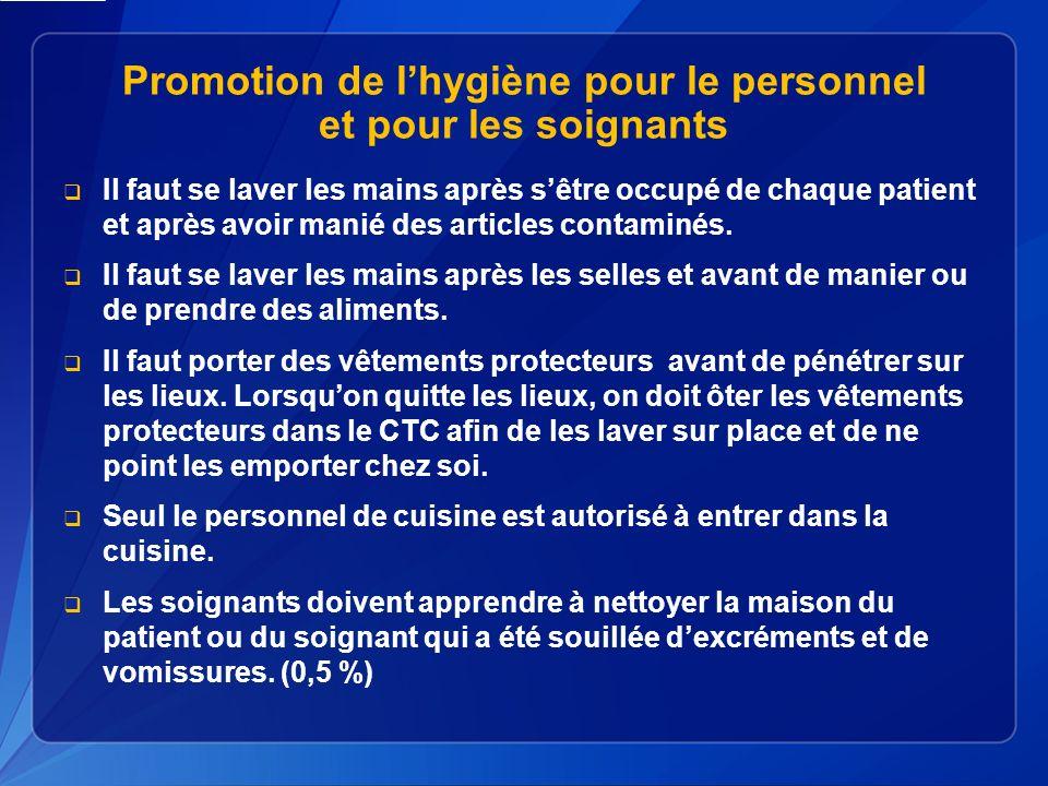 Promotion de l'hygiène pour le personnel et pour les soignants