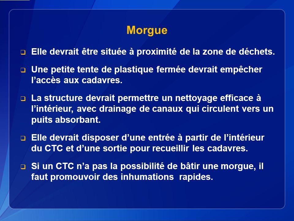 Morgue Elle devrait être située à proximité de la zone de déchets.
