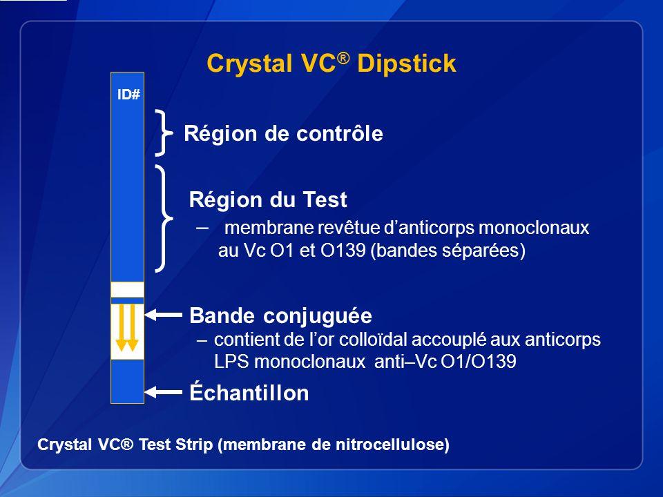Crystal VC® Test Strip (membrane de nitrocellulose)