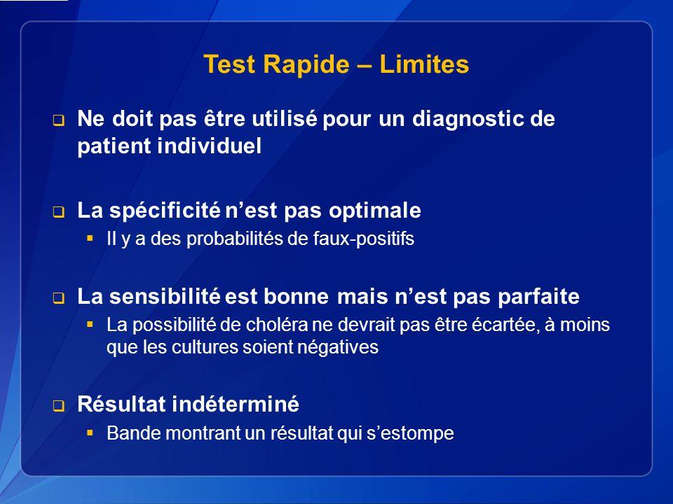 Test Rapide – Limites Ne doit pas être utilisé pour un diagnostic de patient individuel. La spécificité n'est pas optimale.