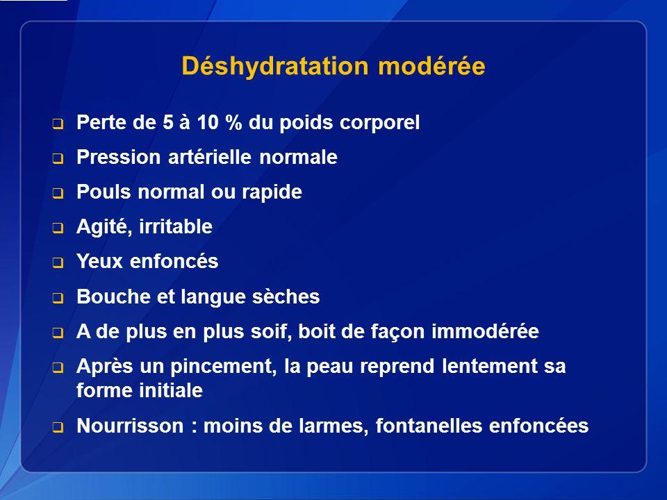 Déshydratation modérée
