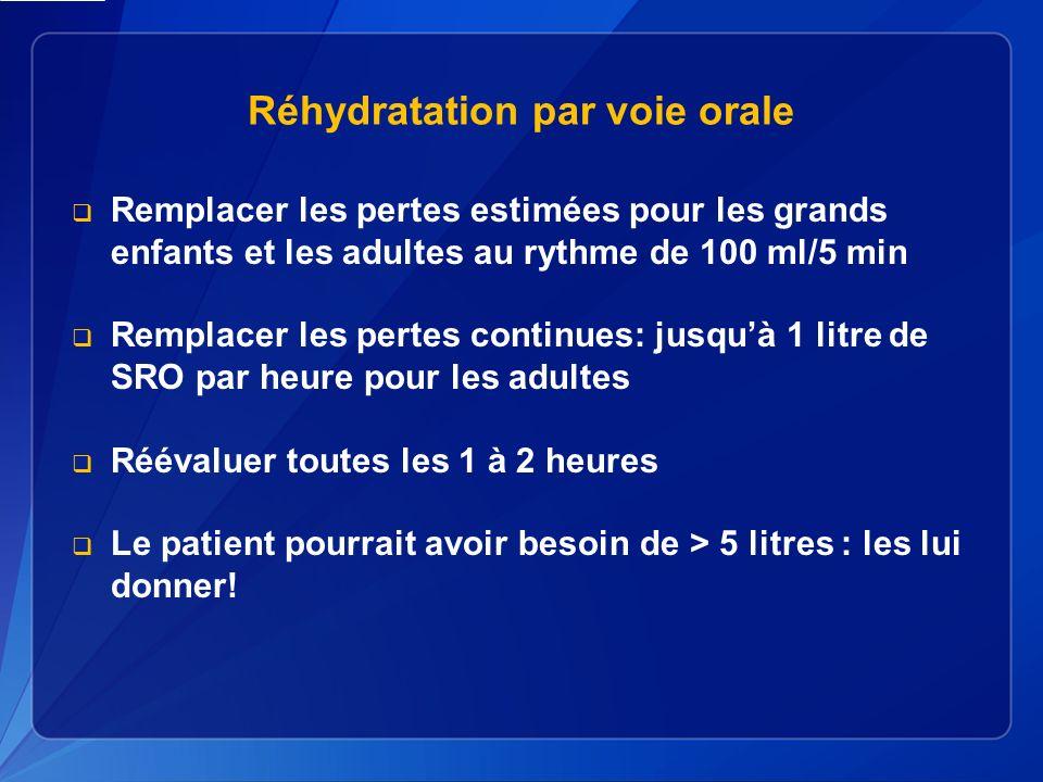 Réhydratation par voie orale