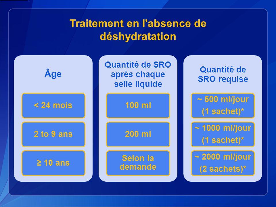 Traitement en l absence de déshydratation
