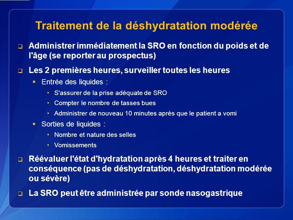 Traitement de la déshydratation modérée