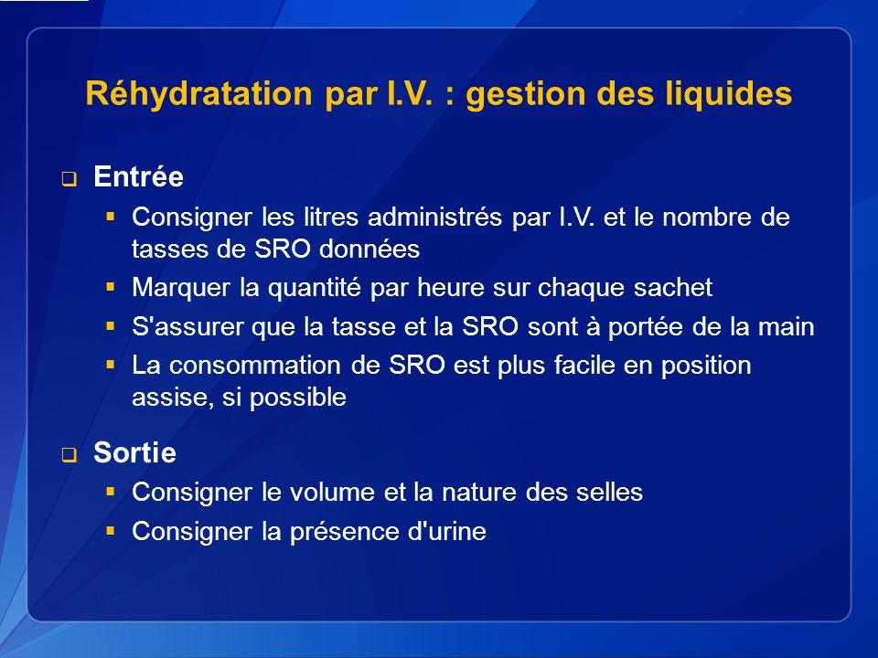Réhydratation par I.V. : gestion des liquides