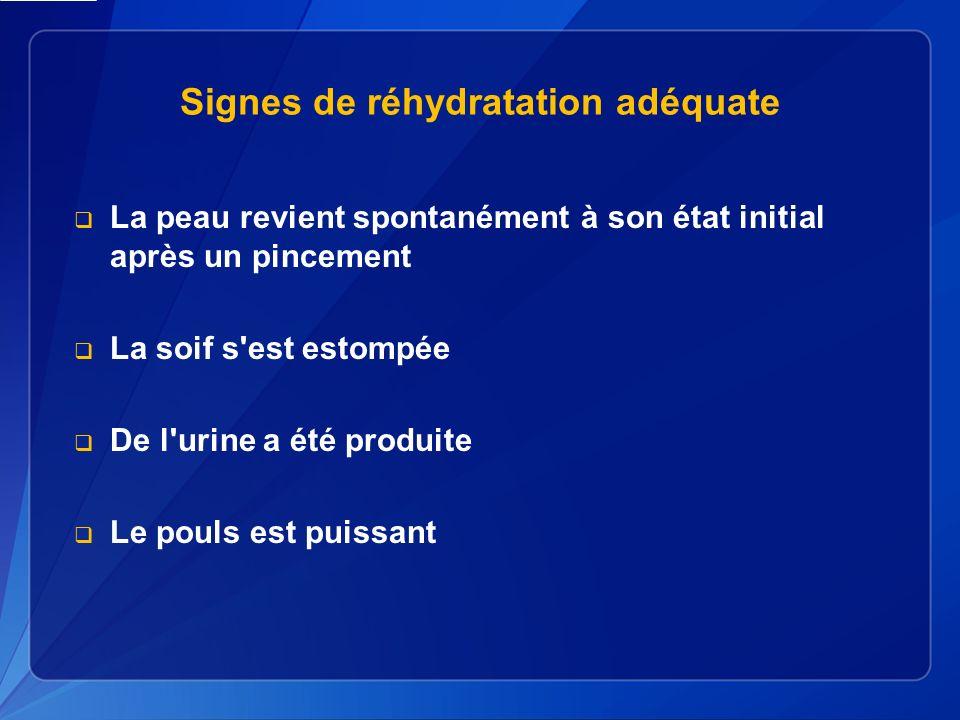 Signes de réhydratation adéquate