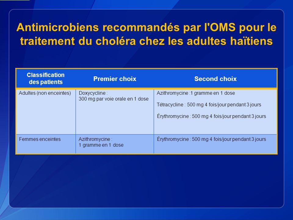Antimicrobiens recommandés par l OMS pour le traitement du choléra chez les adultes haïtiens