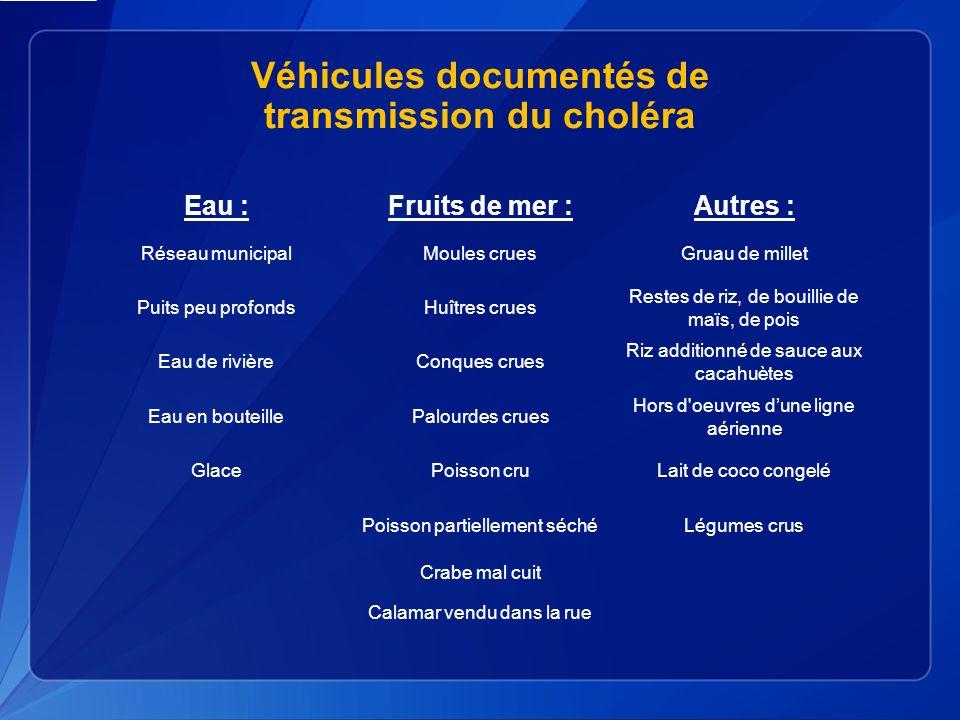 Véhicules documentés de transmission du choléra