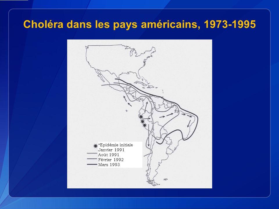 Choléra dans les pays américains, 1973-1995