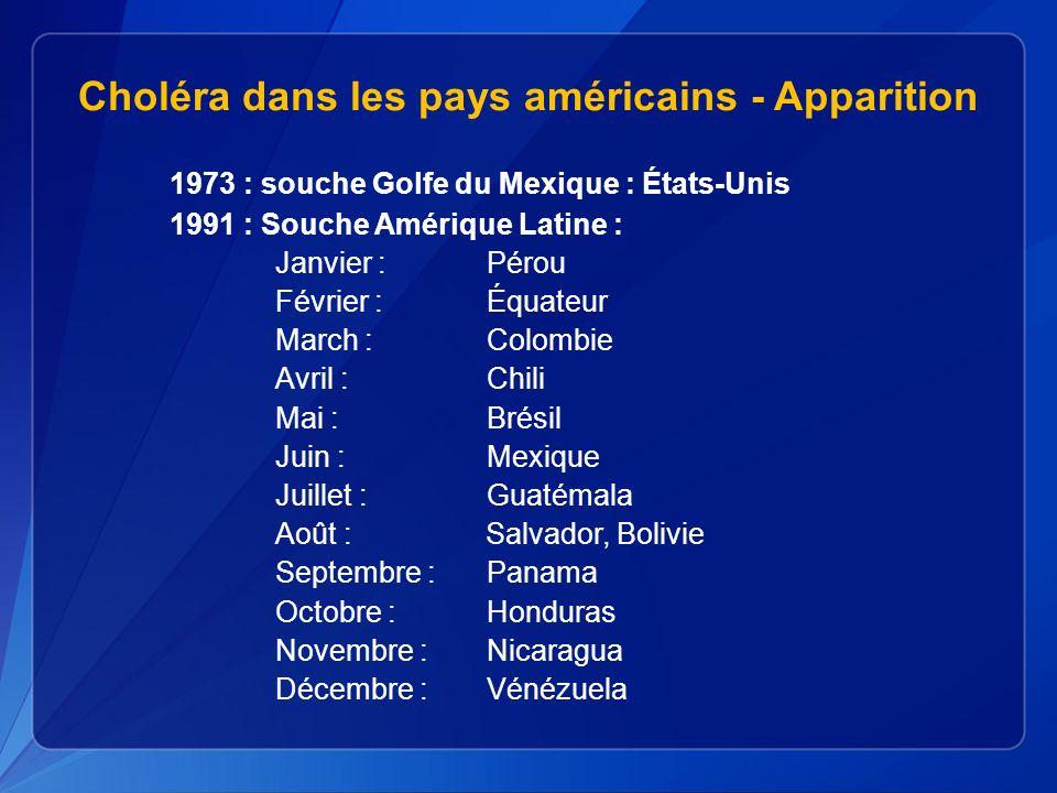 Choléra dans les pays américains - Apparition