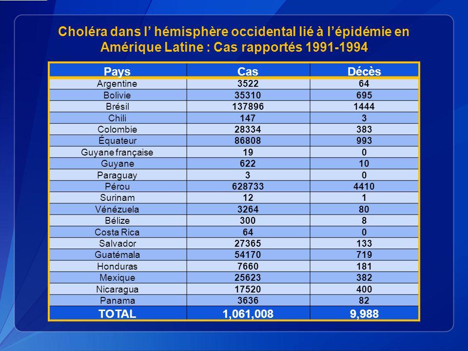 Choléra dans l' hémisphère occidental lié à l'épidémie en Amérique Latine : Cas rapportés 1991-1994