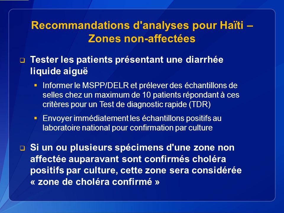 Recommandations d analyses pour Haïti – Zones non-affectées