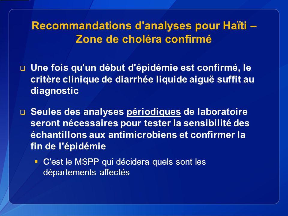 Recommandations d analyses pour Haïti – Zone de choléra confirmé