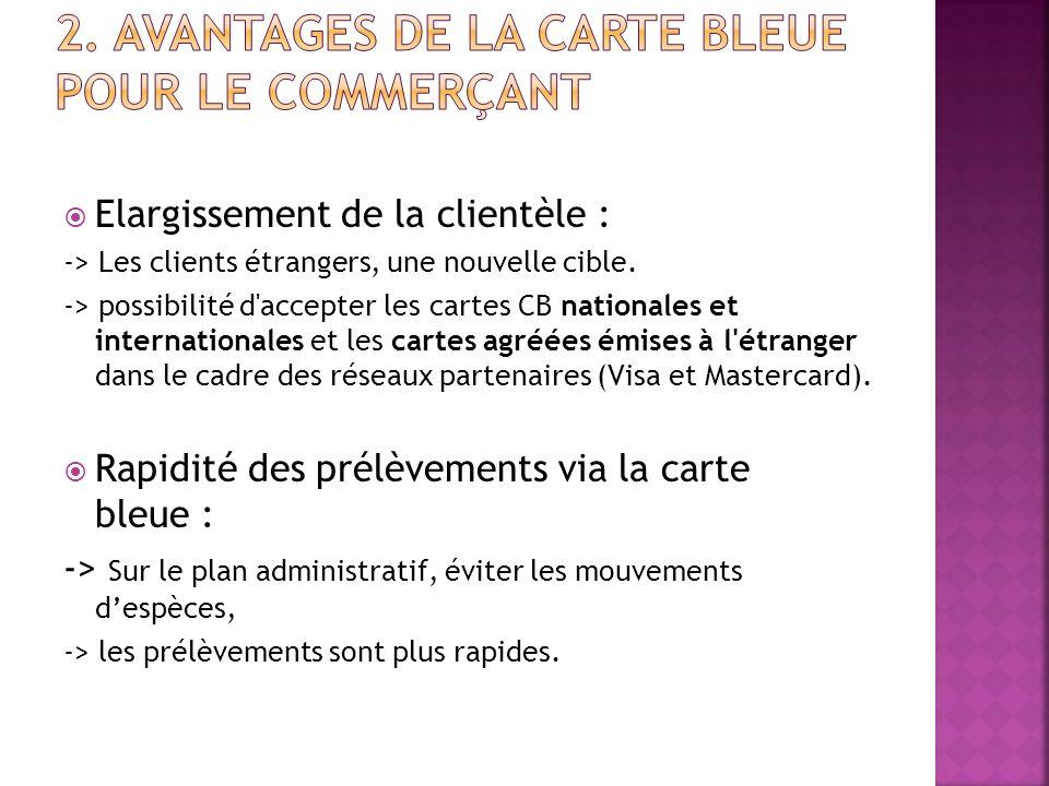 2. Avantages de la carte bleue pour le commerçant
