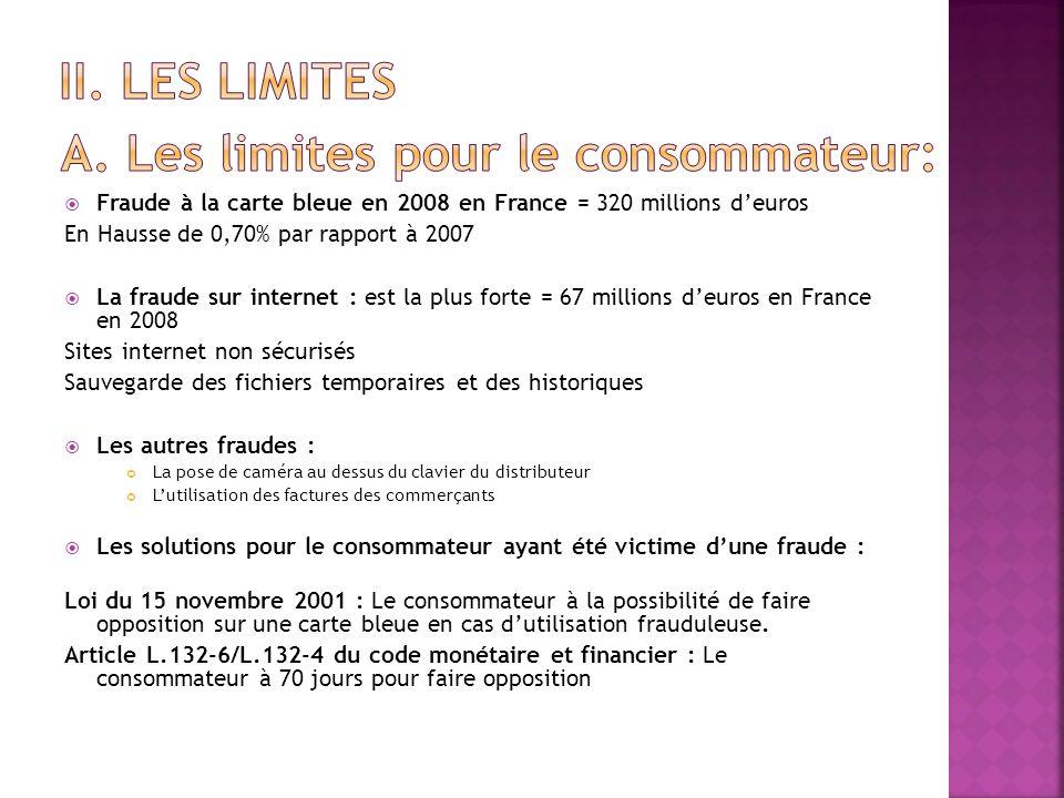 A. Les limites pour le consommateur: