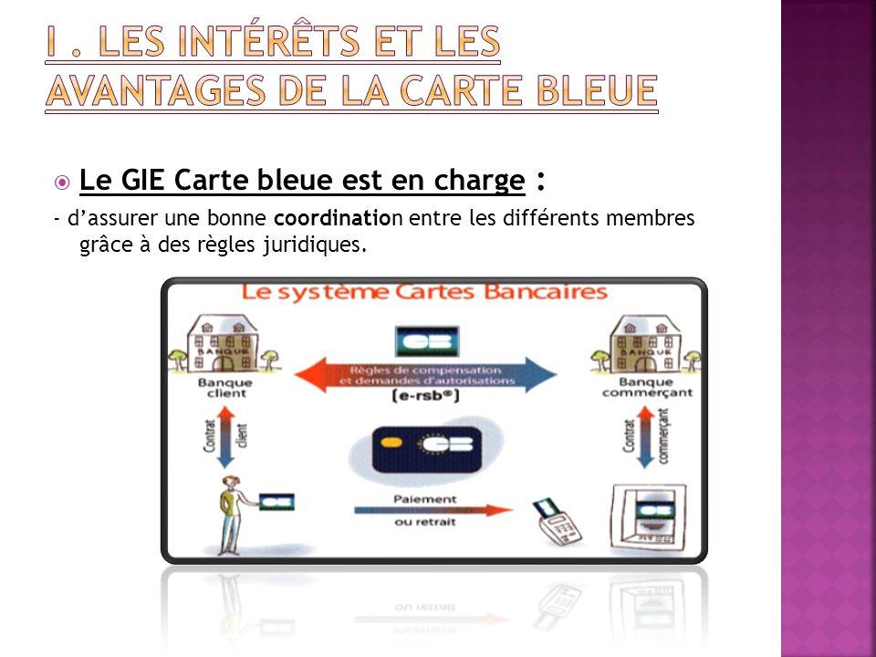 I . Les intérêts et les avantages de la carte bleue