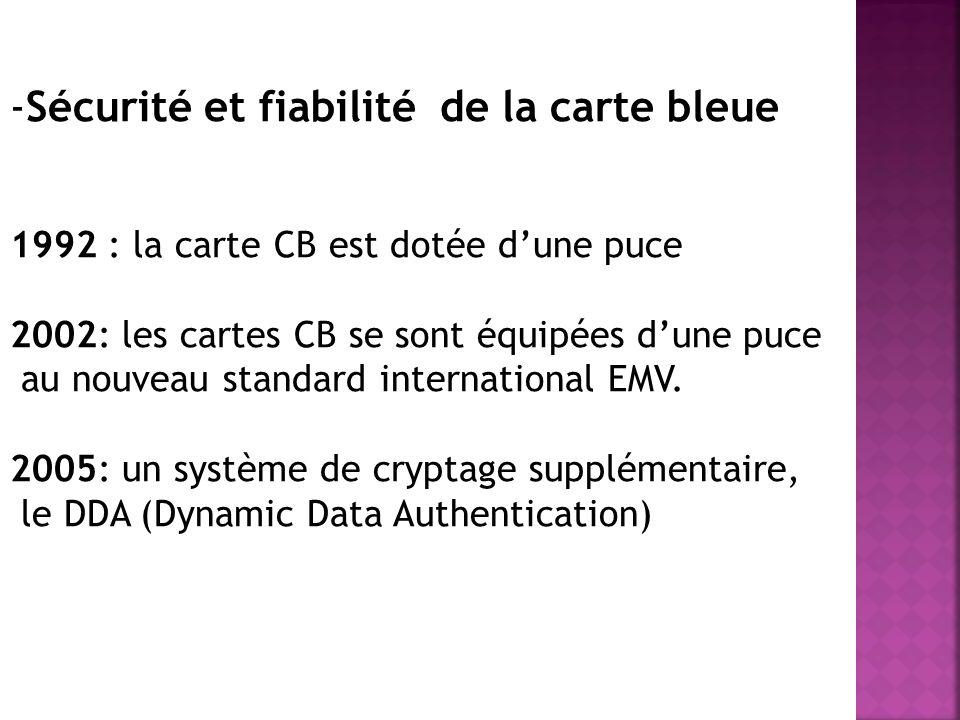 Sécurité et fiabilité de la carte bleue
