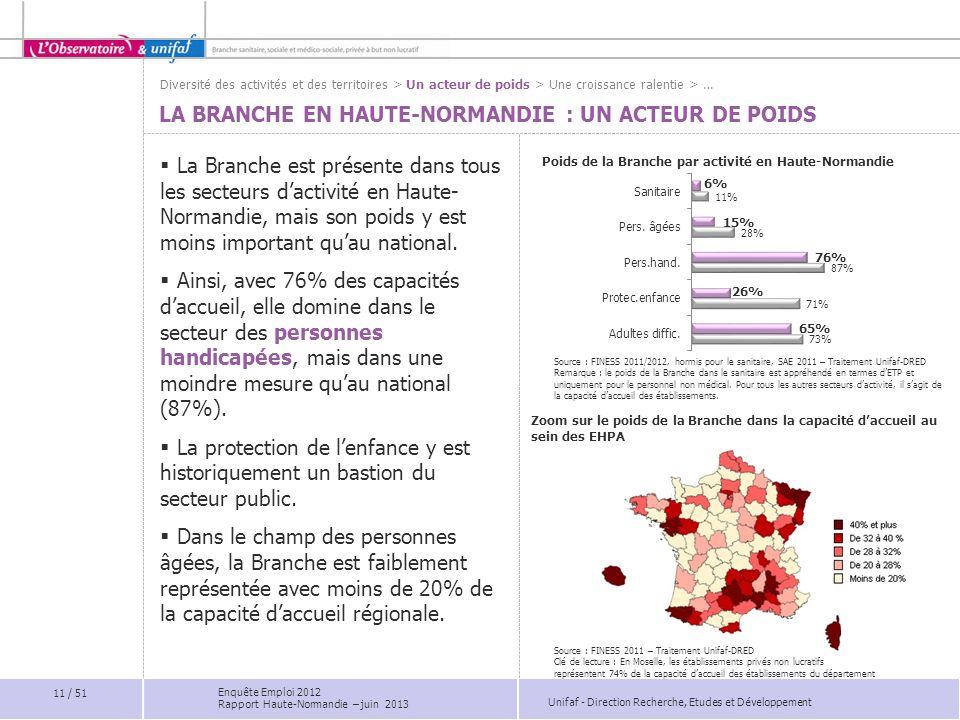 La Branche en Haute-Normandie : un acteur de poids
