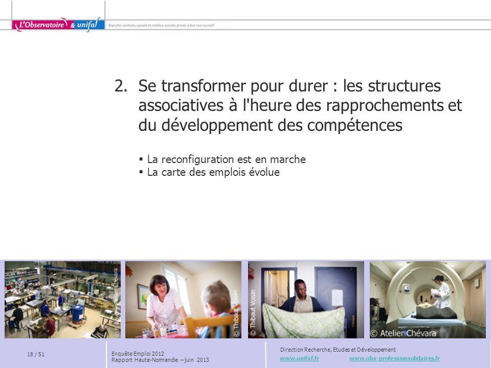 2. Se transformer pour durer : les structures associatives à l heure des rapprochements et du développement des compétences