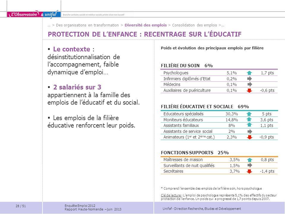 PROTECTION DE L'enfance : recentrage sur l'éducatif