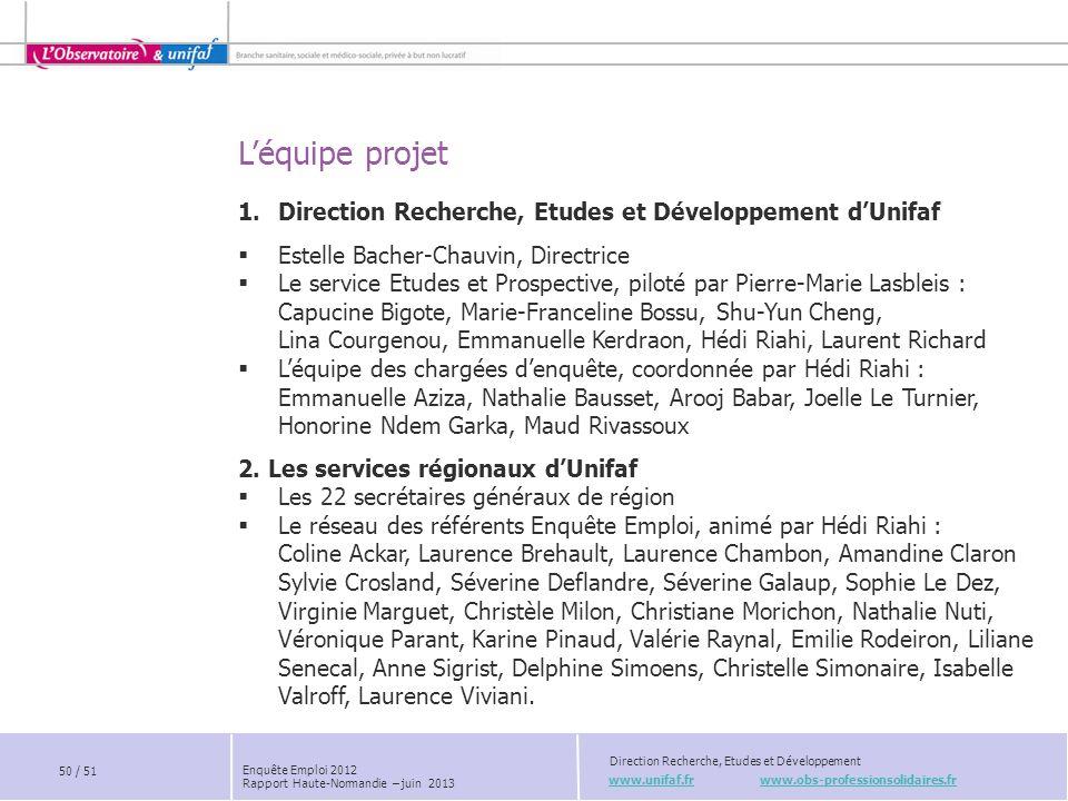 Direction Recherche, Etudes et Développement d'Unifaf